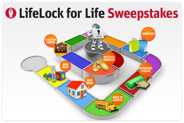 I am a LifeLock Brand Ambassador and an awesome LifeLock Sweepstakes!