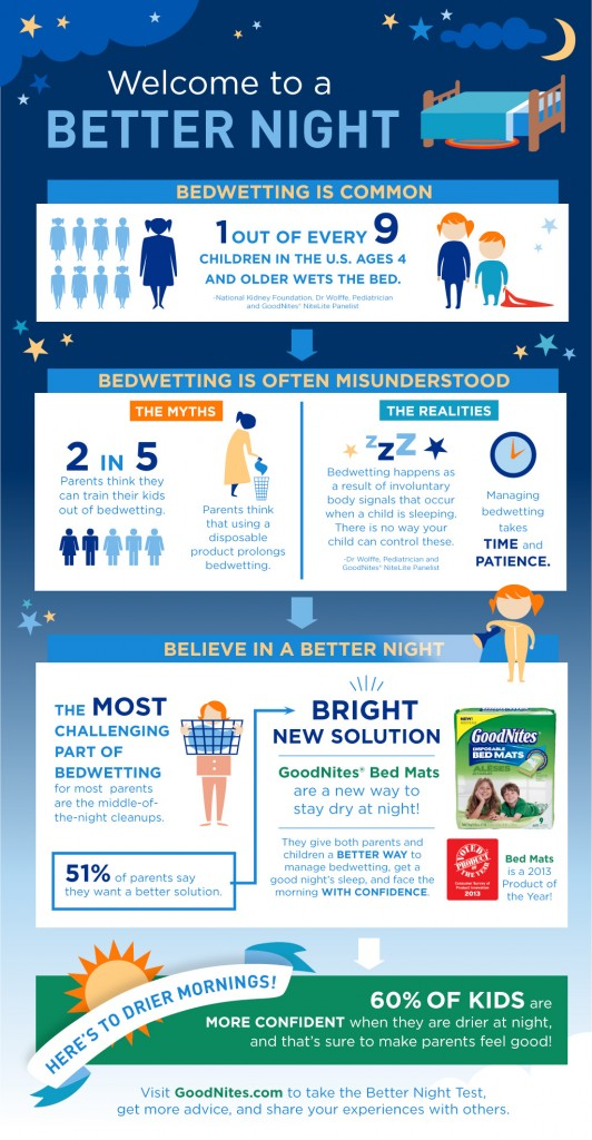 MCC GoodNites Infographic 532x1024 GoodNites Bed Mats  A few weeks in! #sponsored