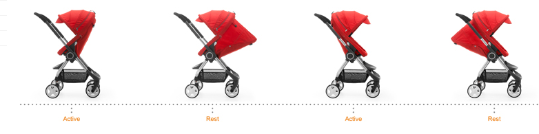 Screen Shot 2013 07 23 at 10.30.49 PM Stokke Scoot Stroller Review
