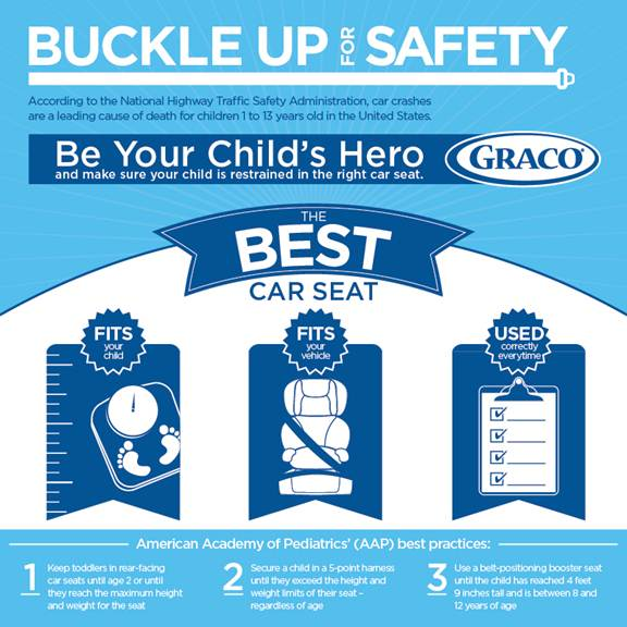image001 Graco Buckle Up For Your Safety!