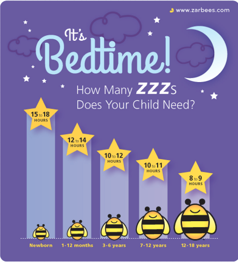 Screen Shot 2014 03 15 at 8.47.15 AM Getting my kids to sleep better with Zarbee's Natural Children's Sleep! #MC #SleepWeek