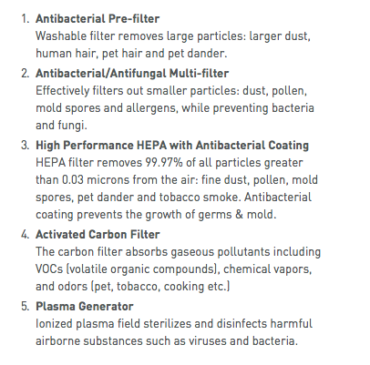 Screen Shot 2014 06 22 at 1.49.53 PM Friedrich Air Purifier 5 Stage Filtration Review and Giveaway!