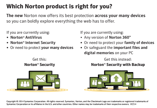 Which Norton Product Good For You Protecting your familys information on all household devices during tax season!