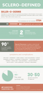 Scleroderma-Aware-Infographic-1