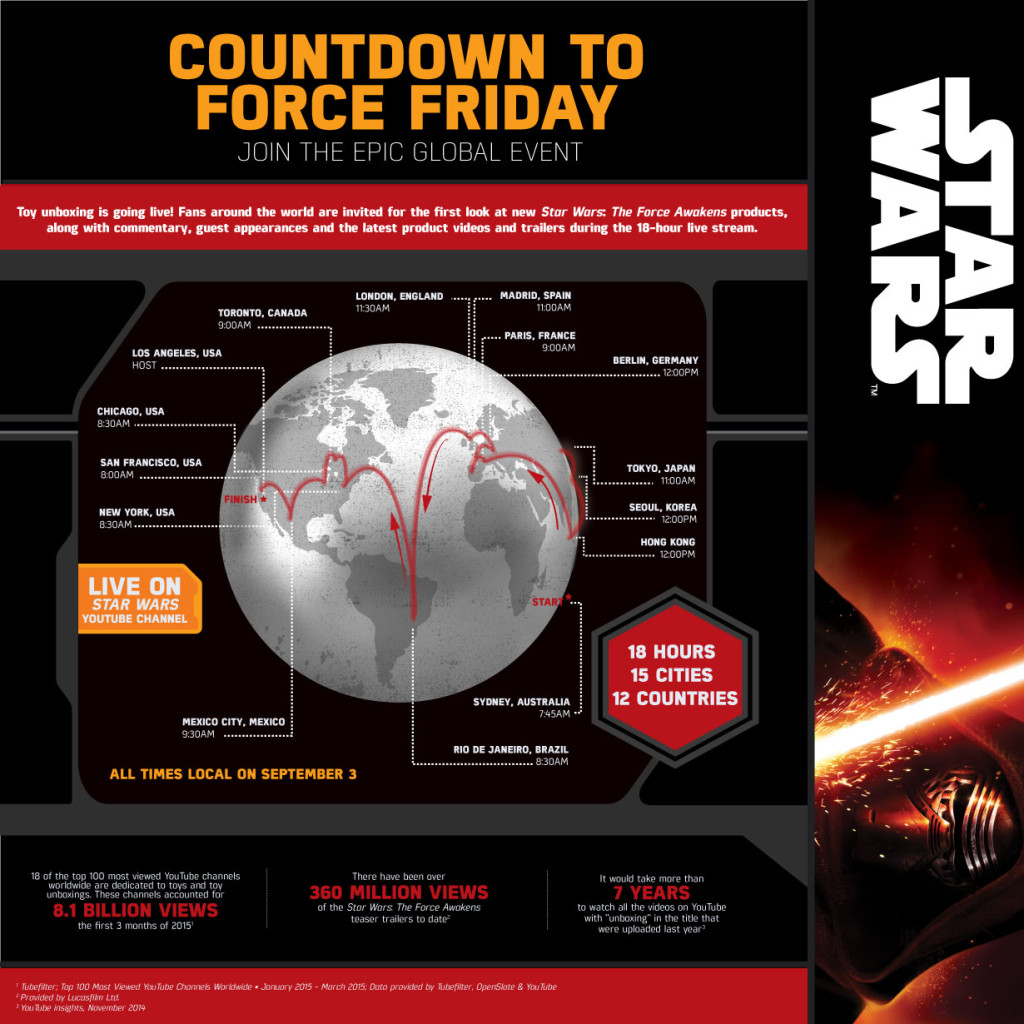 starwars FINAL1 1024x1024  STAR WARS Fans Invited to Join Epic Global Event on YouTube!! #ForceFriday #StarWars #TheForceAwakens