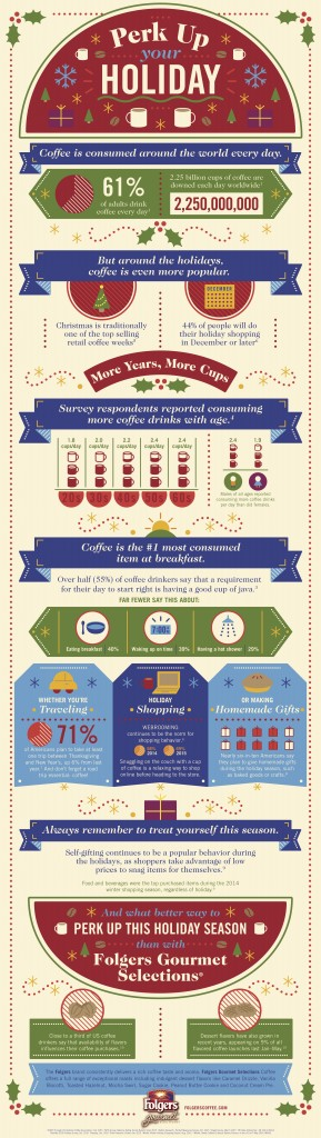 Folgers Infographic FINAL 11302015160046 1 289x1024 Perk Up Your Holidays with Folgers and a Huge Folgers/KCup Giveaway! #FolgersGourmetHoliday