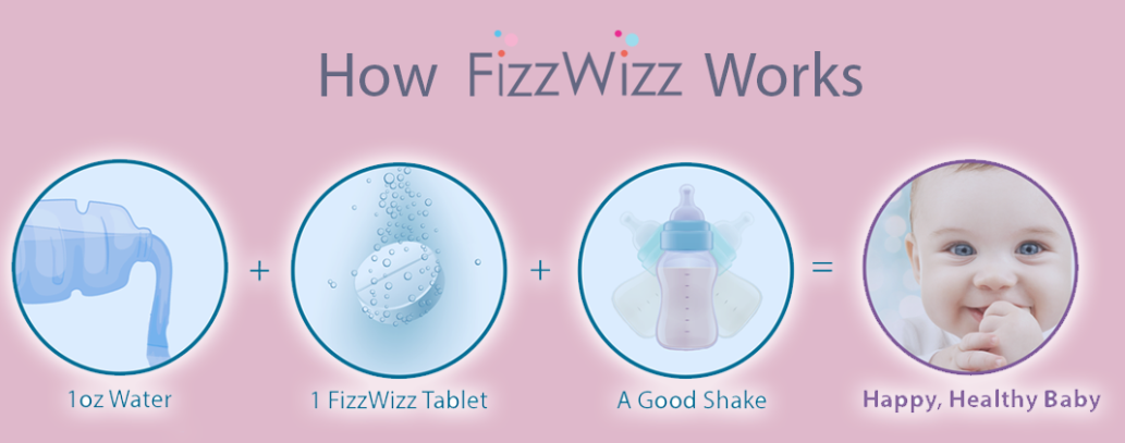 Screen Shot 2016 07 12 at 2.14.48 PM Enter FizzWizz An Essential Baby Product that packs an enormous cleaning punch!