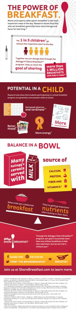 Kelloggs Share Breakfast Infographic copy