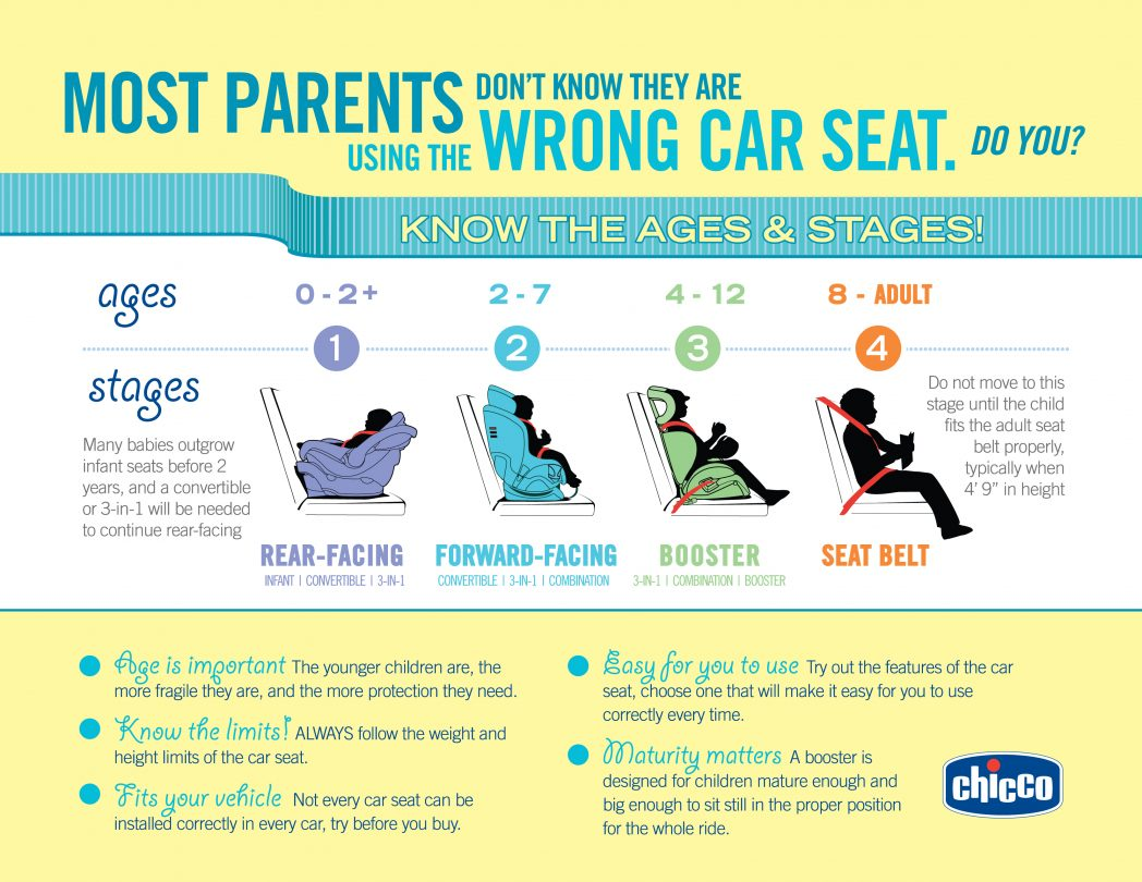 Chicco Booster Seat Car