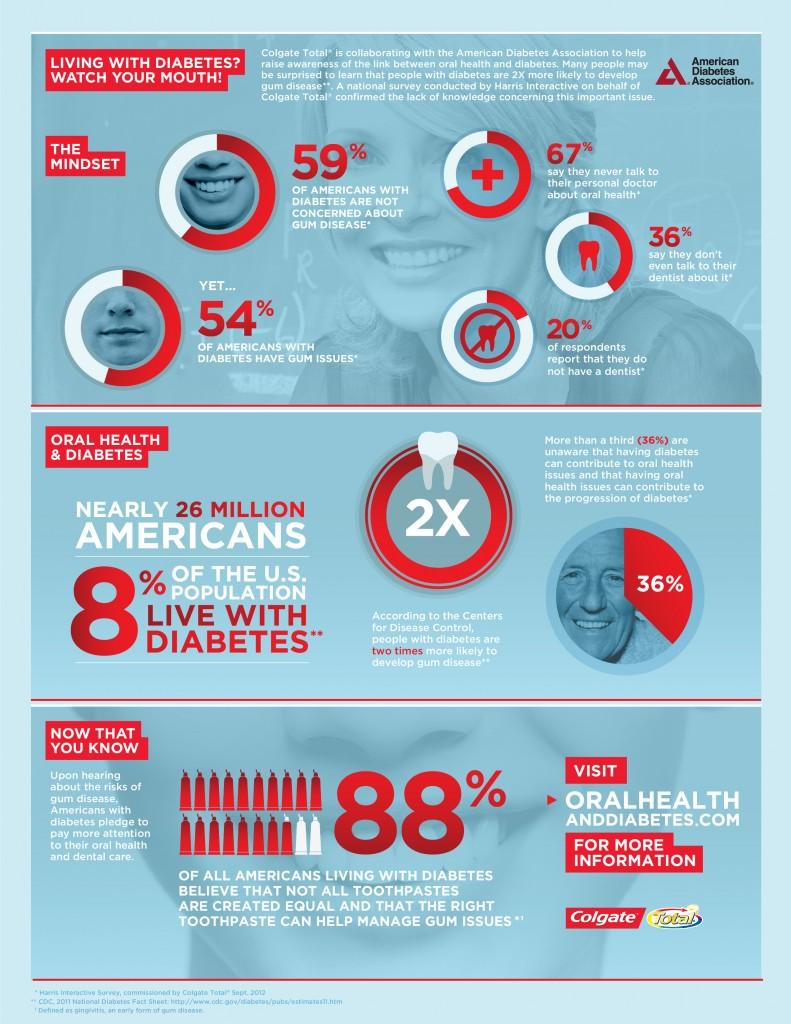 Colgate Infographic Dec_General Market (2) copy
