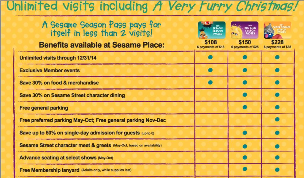 Sesame Place ambassador- park admission