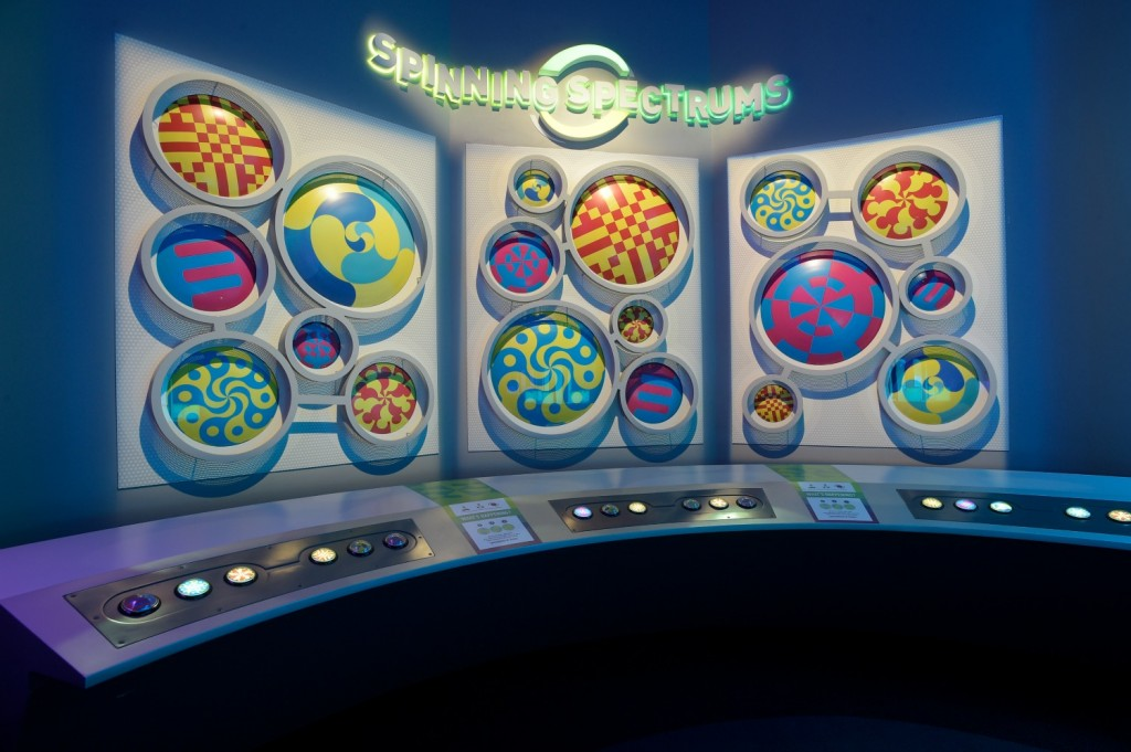 Spinning Spectrums
