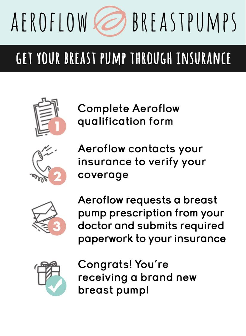 Breastfeeding You Must Check Out Aeroflow For Your Breast Pumps