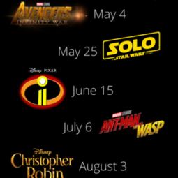 2018 Walt Disney Studios Motion Pictures Slate!!!