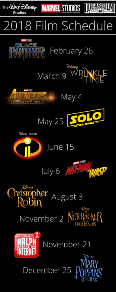2018 Walt Disney Studios Motion Pictures