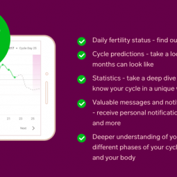 Best Fertility Apps