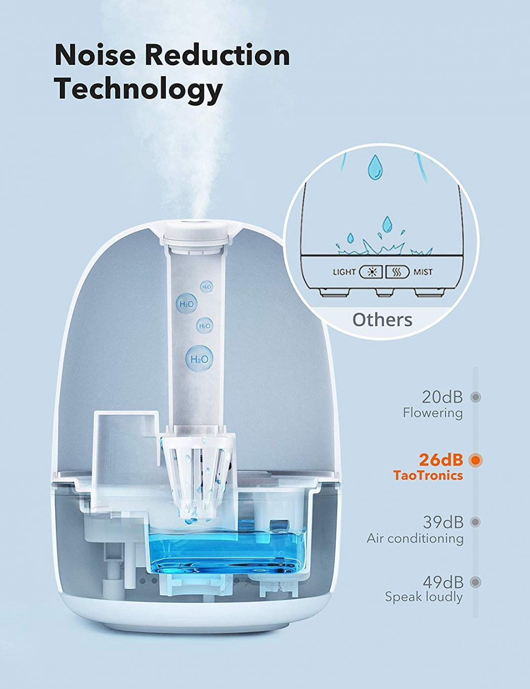 TaoTronics Humidifier Does the Trick in Cold Season!